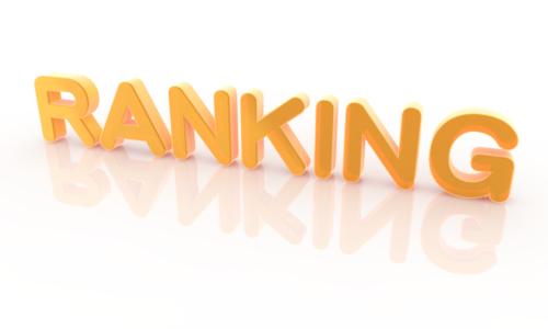 LEHRER-RANKING – die Ergebnisse sind da!